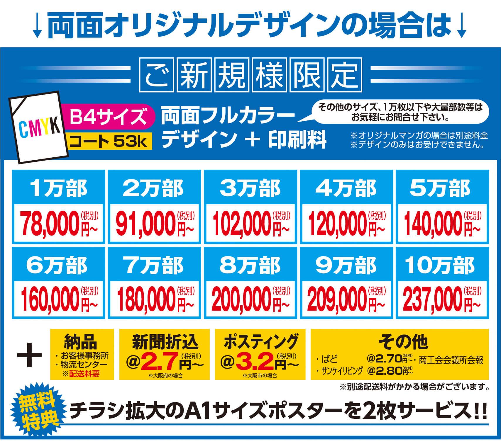 ご新規様限定乗り換えキャンペーン 価格帯についての詳細をご案内しております。