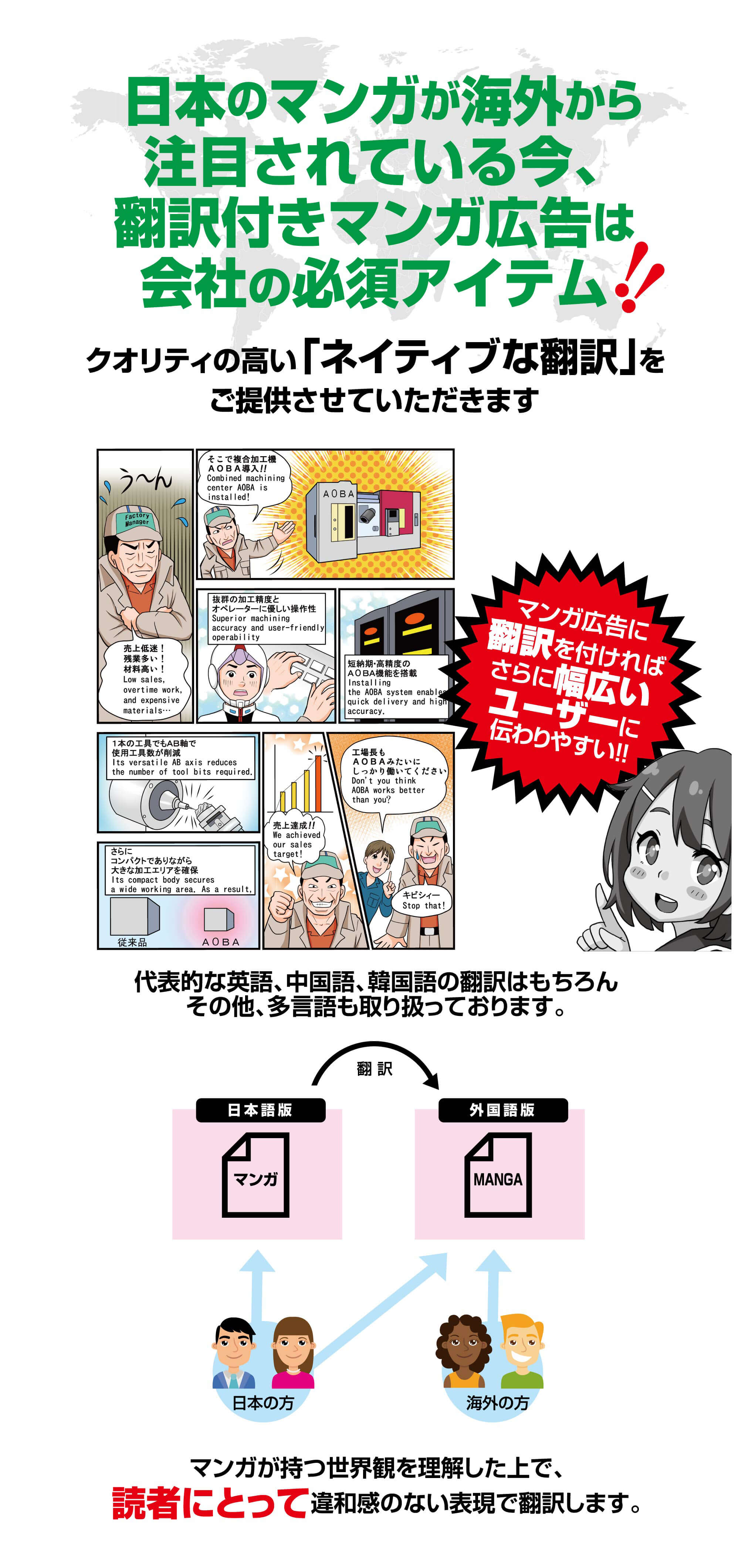 クオリティの高い、翻訳付き漫画作成します!