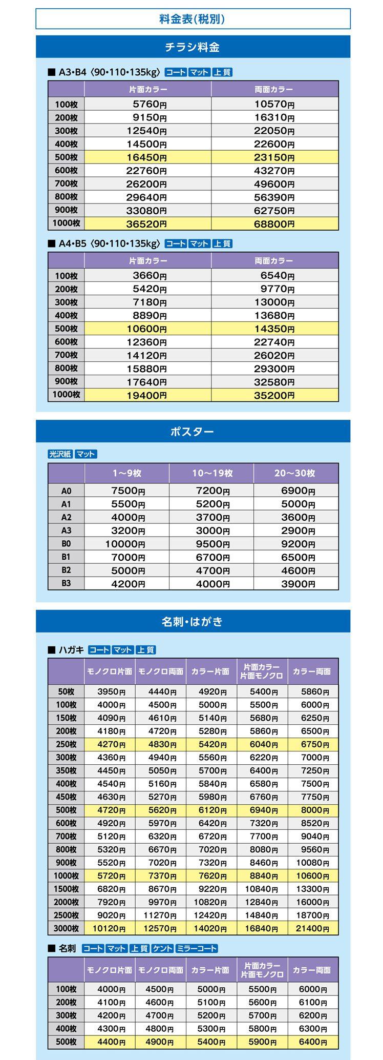 デザイン・印刷価格表