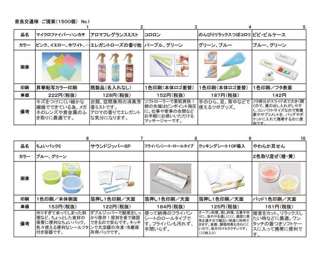 事例:奈良交通